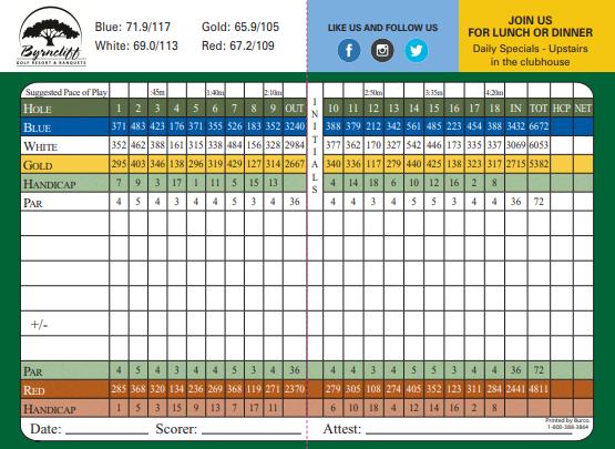 37+ Byrncliff golf course scorecard information