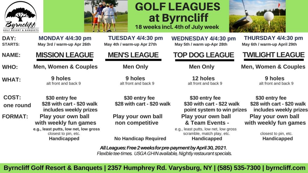2021 Golf Leagues Byrncliff